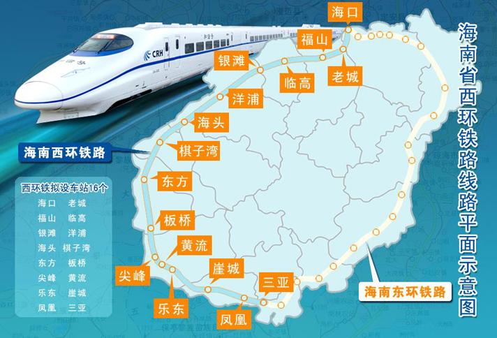 西环铁路路线图